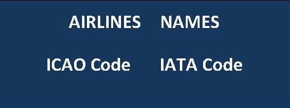 GLOBAL MAJOR AIRLINES ICAO AND IATA CODE-Bondmarch Aerospace